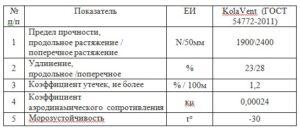 KolaVentFlex ТГВШ таблица 7
