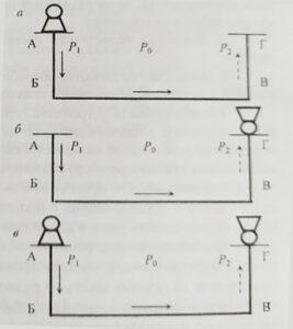 Способы проветривания подземных сооружений