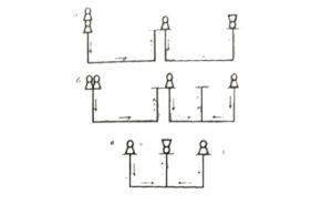 Схемы работы вентиляторов. последовательная на одном и на разных стволах